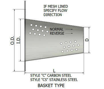 Basket types stainless steel perforation mesh temporary filter drawing about its inside and outside diameter, length