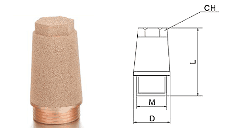 Type I powder sintered brass silencer and its drawing reference.