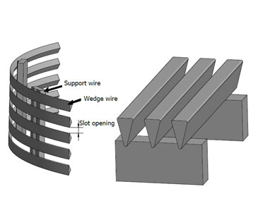 Wedge wire filter element drawing about support wire, wedge wire, slot opening